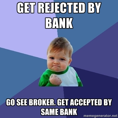 Rejected by Bank, Success!