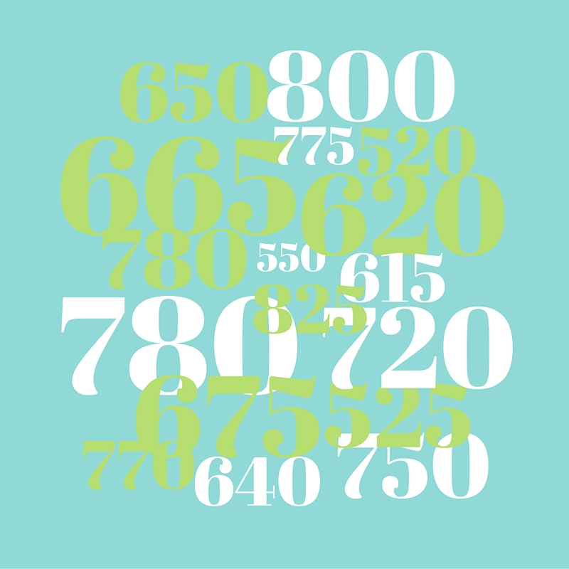 Is 747 A Good Credit Score >> What Your Credit Score Range Really Means Loans Canada