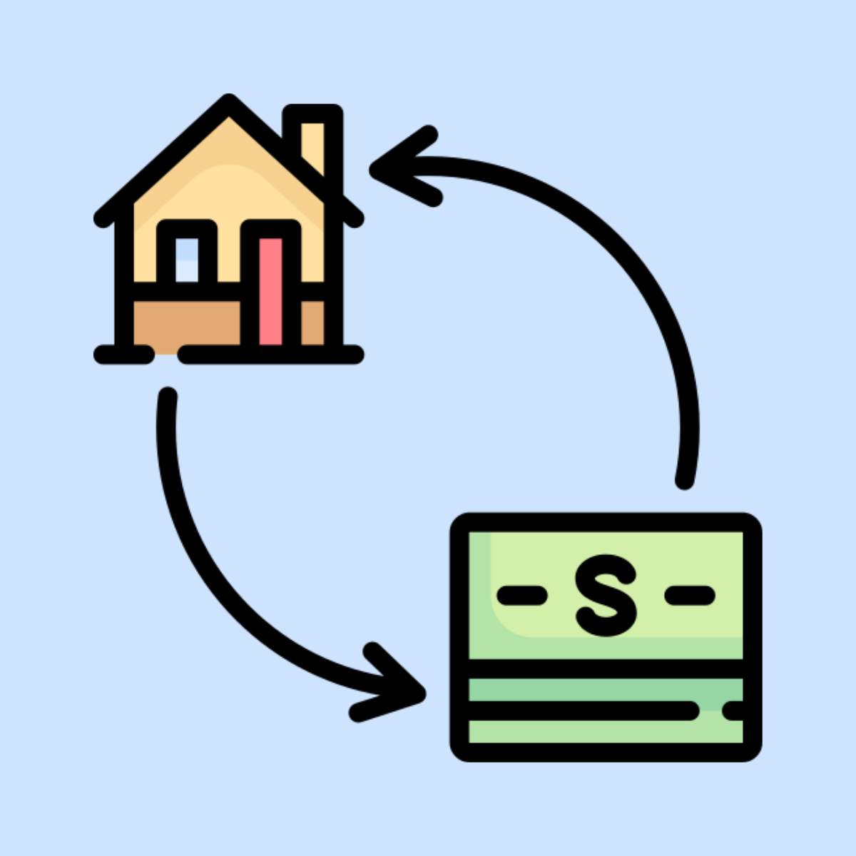 HELOC, Refinance or Second Mortgage?