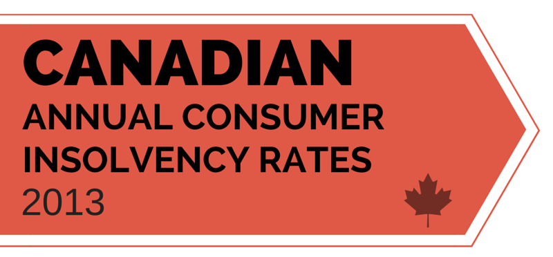 Annual Consumer Insolvency Rates by Province 2013