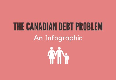 Oh Canada: The Rise of Household Debt