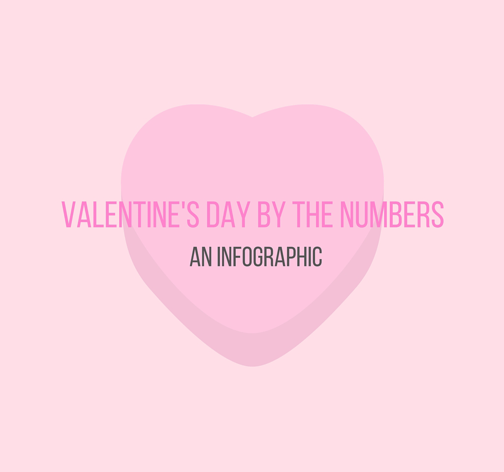 How do Canadians Spend Their Money on Valentine's Day?