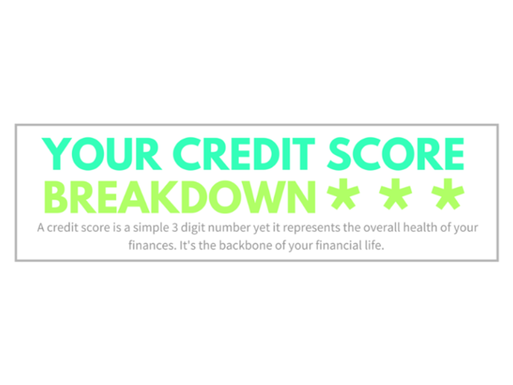 credit-score-break-down