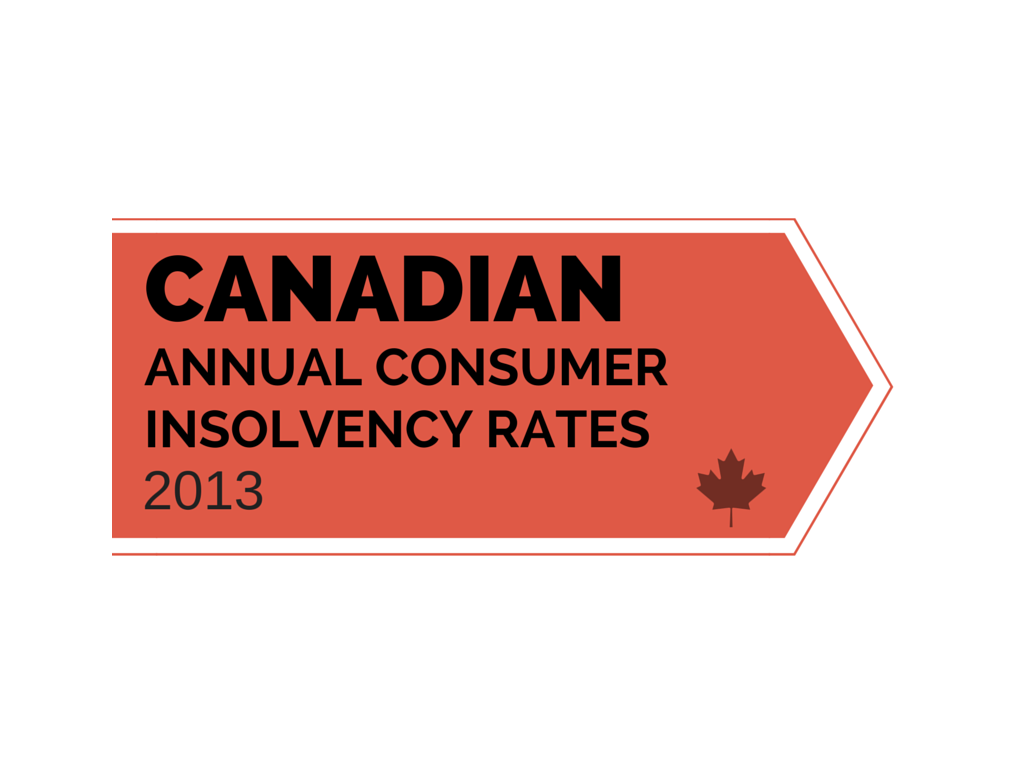 insolvency rates canada 2013