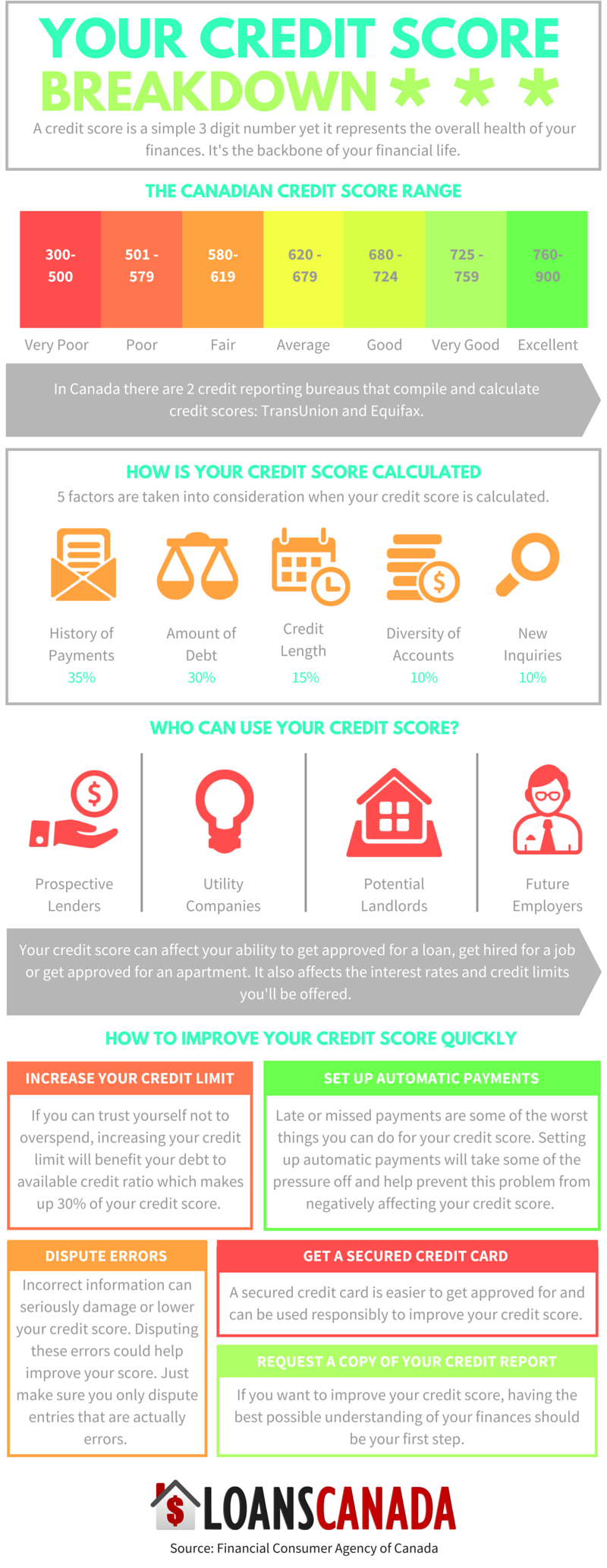 Does online gambling affect your credit rating