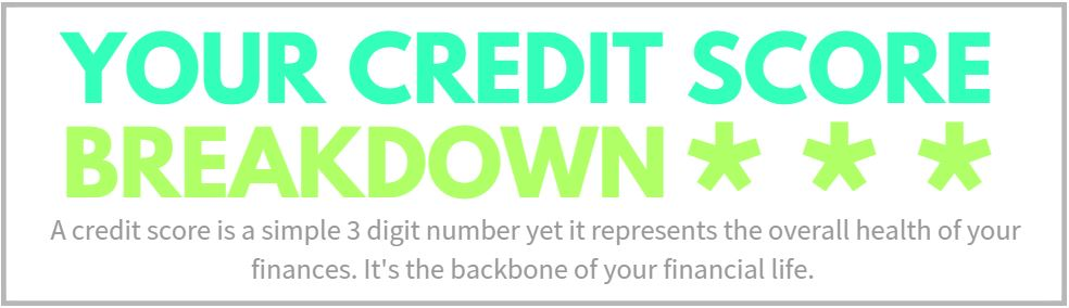 What Is The Minimum Credit Score Required For A Mortgage