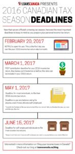 2016 Canadian tax season deadlines