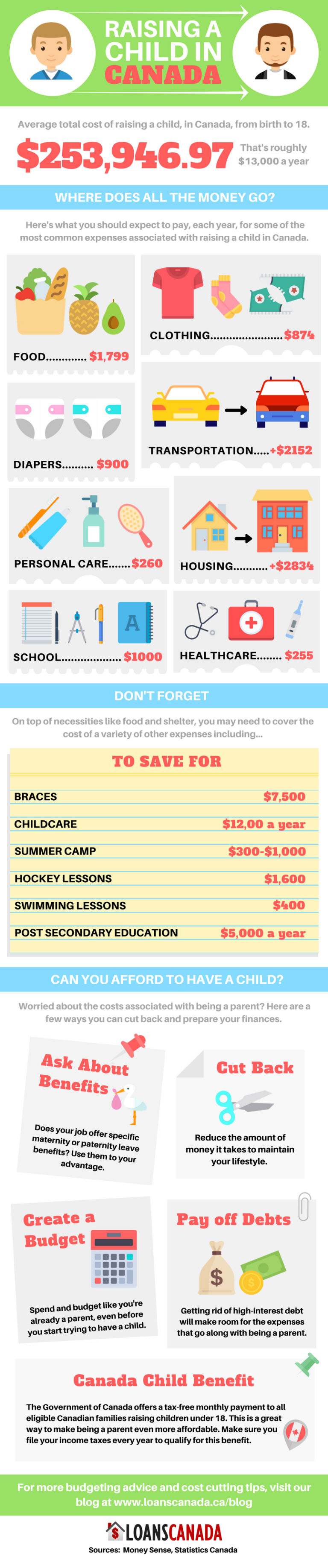 the cost of raising a child in Canada