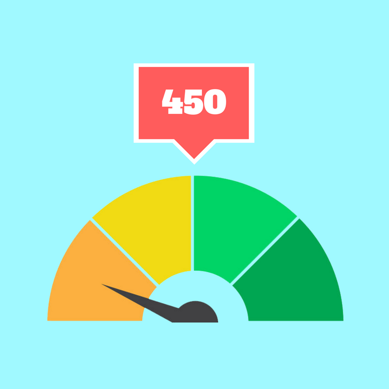 Can You Get a Loan With a Credit Score of 450?