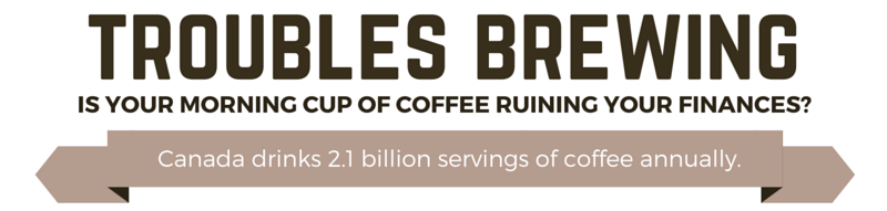 Cost of Morning Coffee