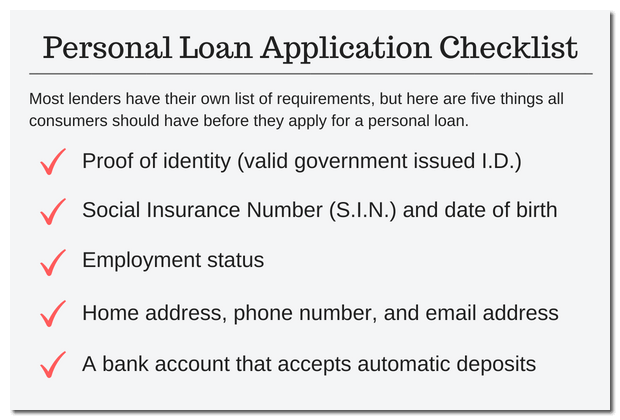 Personal Loan Application Checklist