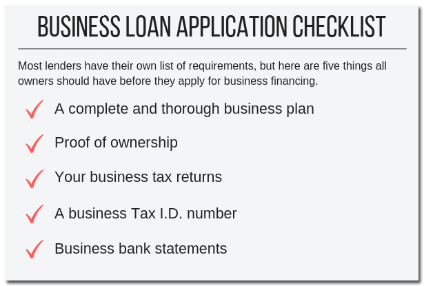 Business Loan Application Check List