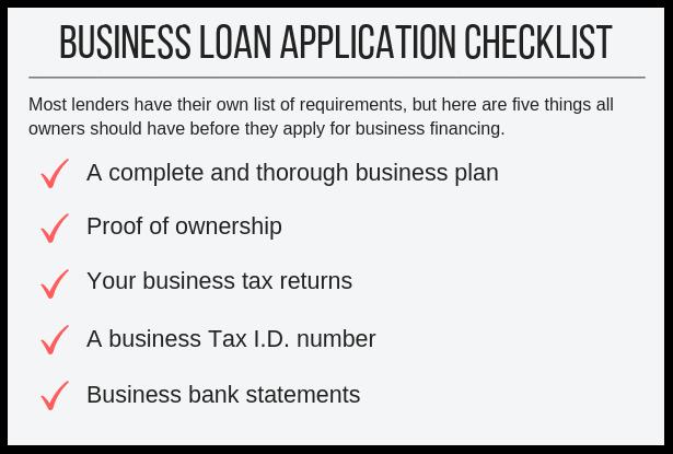 Business Loan Application Check List