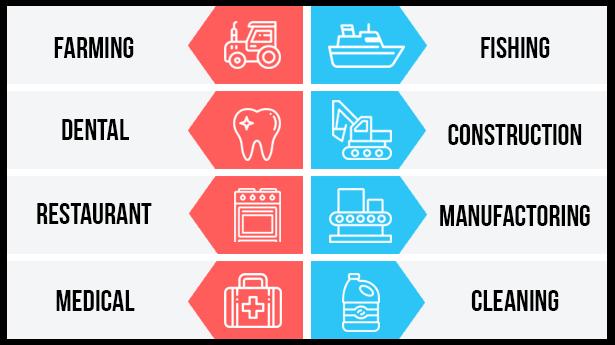 Equipment Loan Options