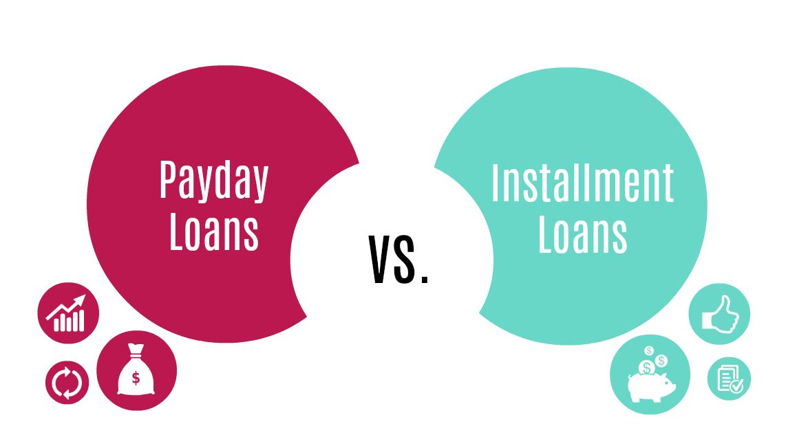 Payday vs Personal Loans