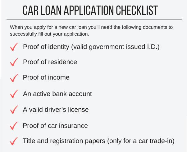 car-loan-Application-Checklist (1)