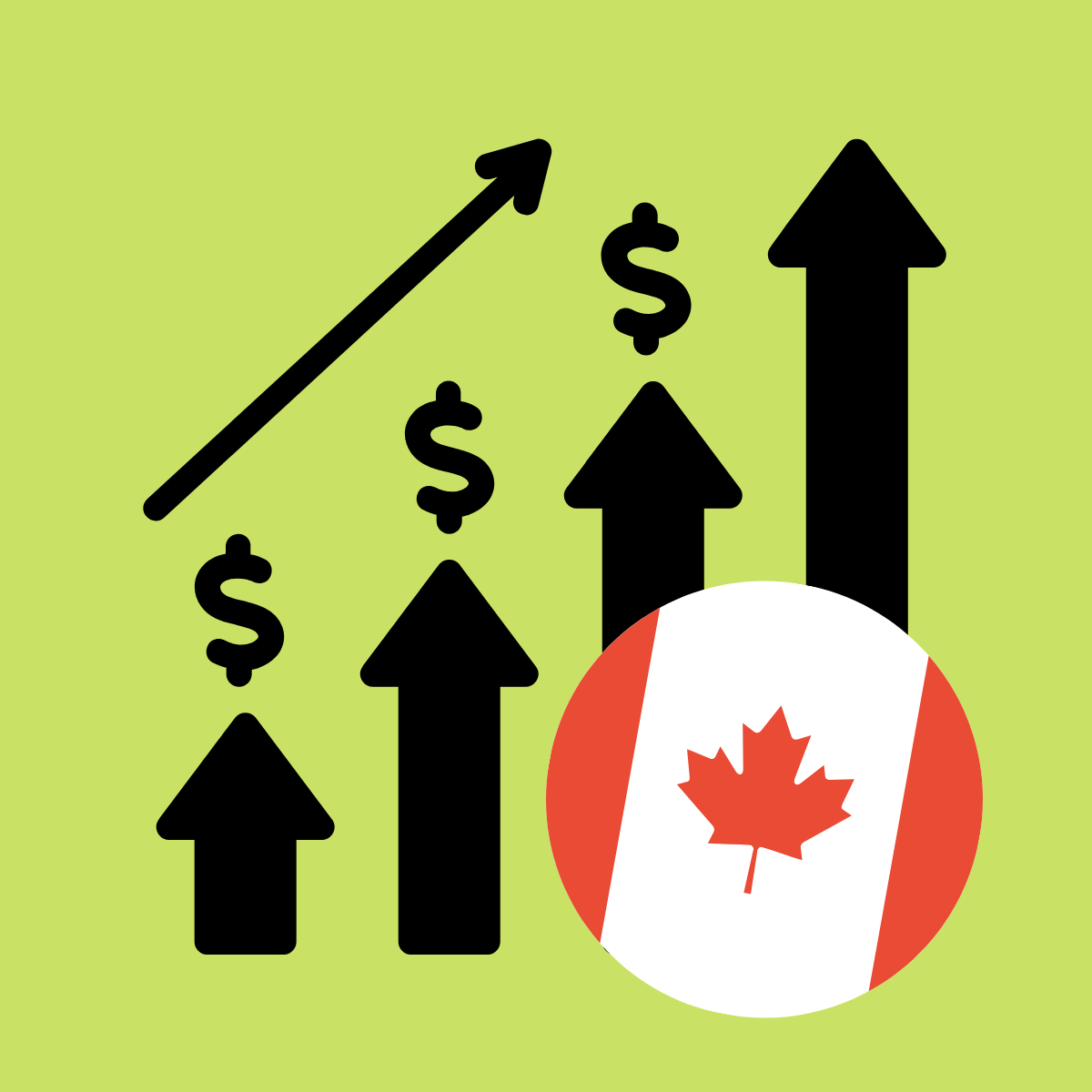 Best Investments In Canada